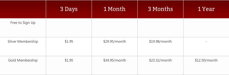 manaction-price